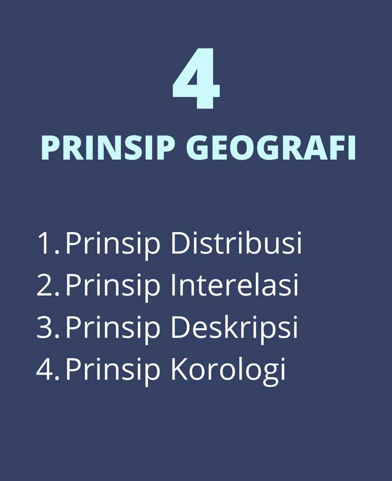 Inilah 4 Prinsip Geografi